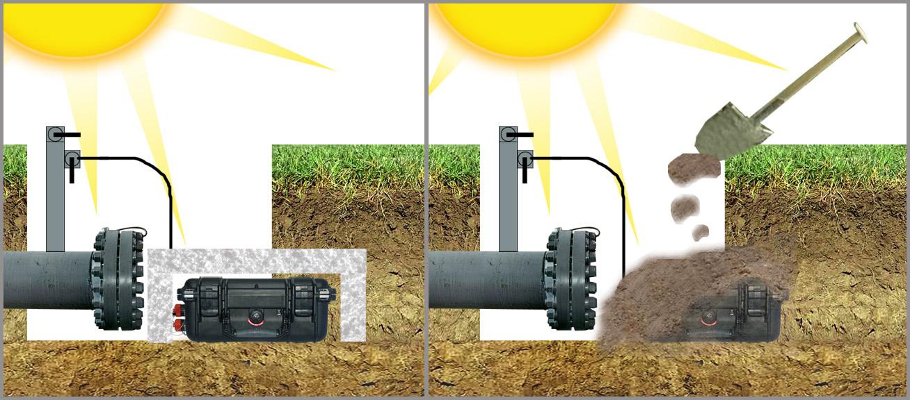 Druckprüfungen an Gasleitungen Teil II