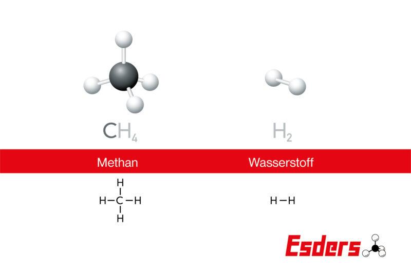 Einsatz bestehender Messtechnik in Gasnetzen mit Wasserstoff-Anteilen