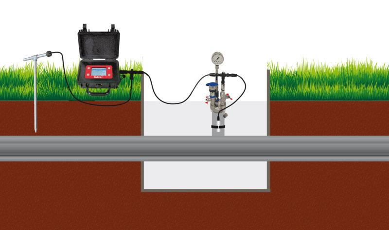 Informationen zur Bewertung von Temperatureinflüssen auf eine Druckprüfung