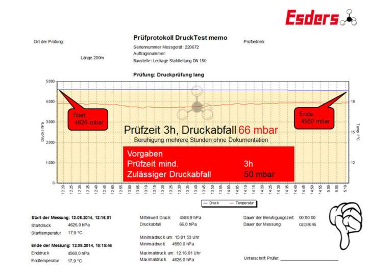 Pruefprotokoll-Druckpruefung-Gasleitunng-Industrie